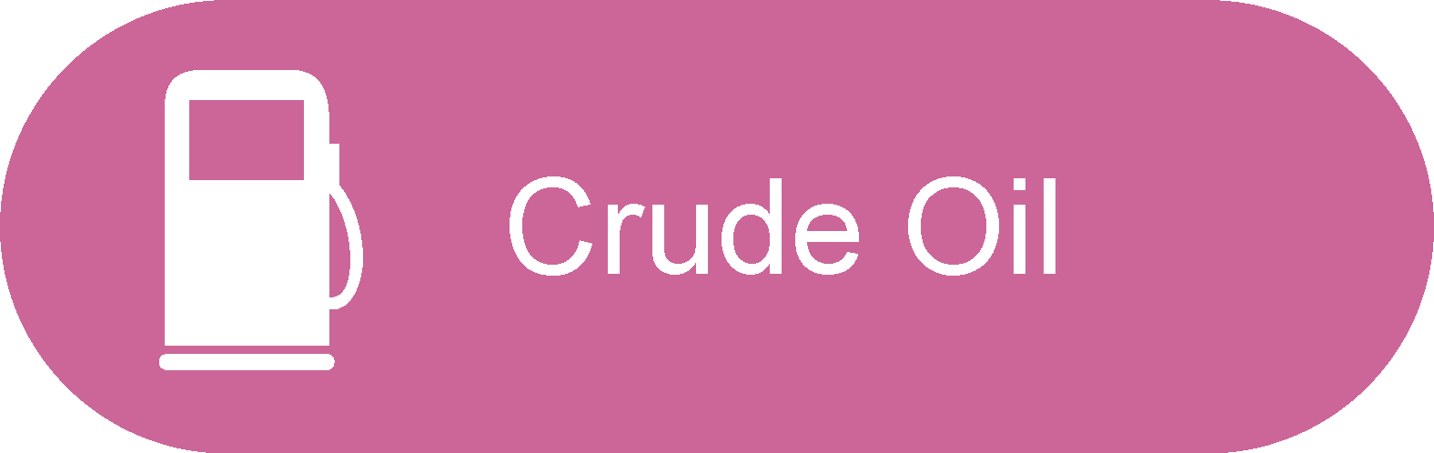 Energy Commodity Indicators – Crude Oil and Refined Petroleum Products